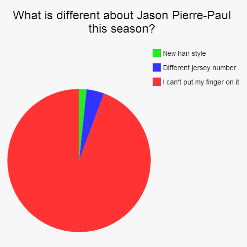 What Is Different About Jason Pierre-Paul This Season