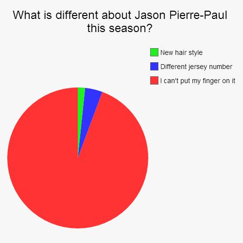 Jason Pierre Paul