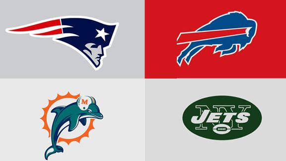 afc-east-logos